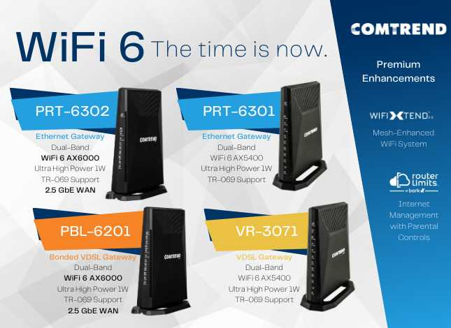 2021194083443comtrend-wifi6.png (32 KB)
